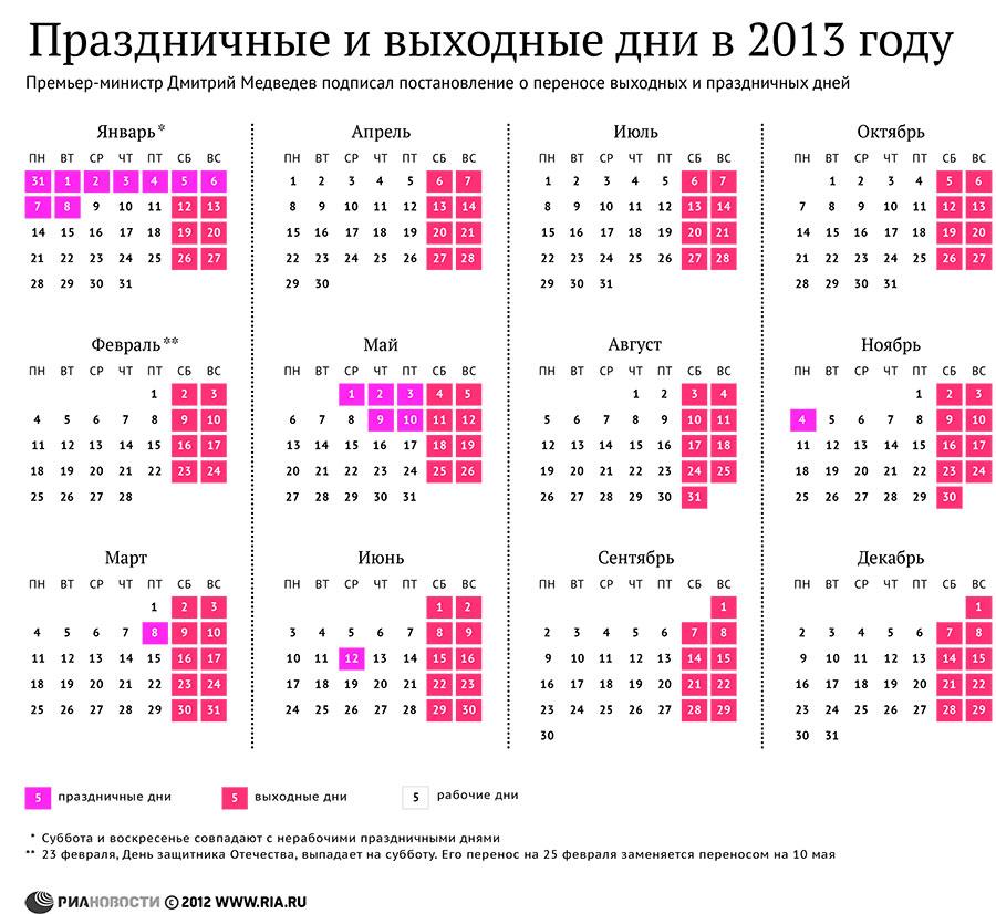 Государственные праздники россии трудовой кодекс